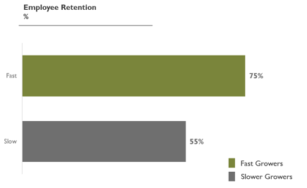 Employee Retention for Blog-1