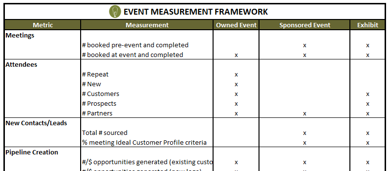 Event KPI Framework condensed
