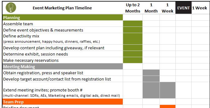 Event Task Timeline condensed