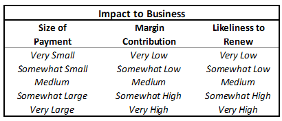 Impact to Business-1
